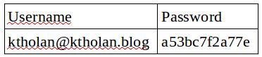 usern_pw_table