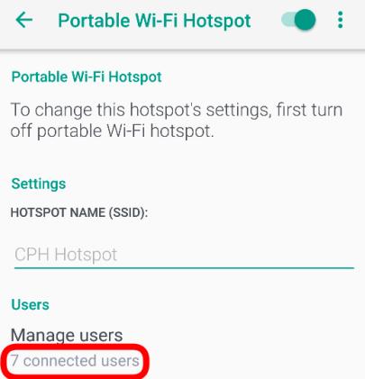 CPH_Hotspot